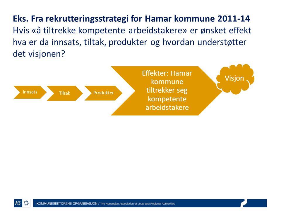 Eks. Fra rekrutteringsstrategi for Hamar kommune 2011-14 Hvis «å tiltrekke kompetente arbeidstakere» er ønsket effekt hva er da innsats, tiltak, produ