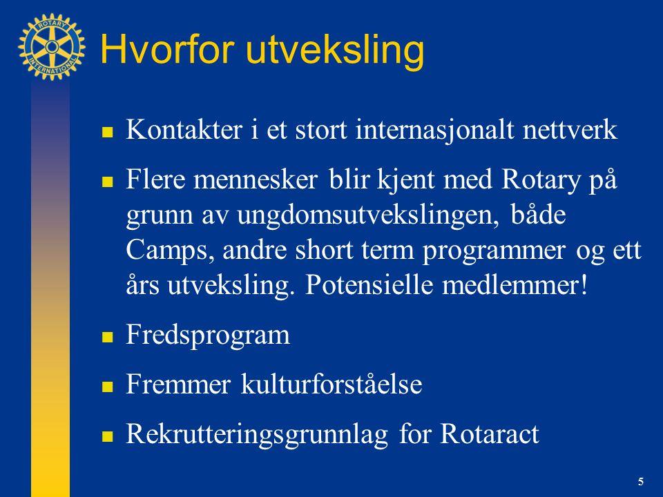 Hvorfor utveksling Kontakter i et stort internasjonalt nettverk Flere mennesker blir kjent med Rotary på grunn av ungdomsutvekslingen, både Camps, andre short term programmer og ett års utveksling.