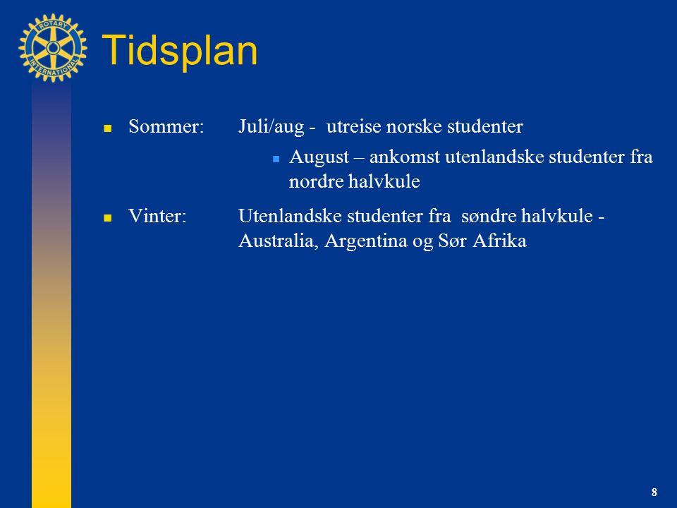 Tidsplan Sommer:Juli/aug - utreise norske studenter August – ankomst utenlandske studenter fra nordre halvkule Vinter:Utenlandske studenter fra søndre halvkule - Australia, Argentina og Sør Afrika 8