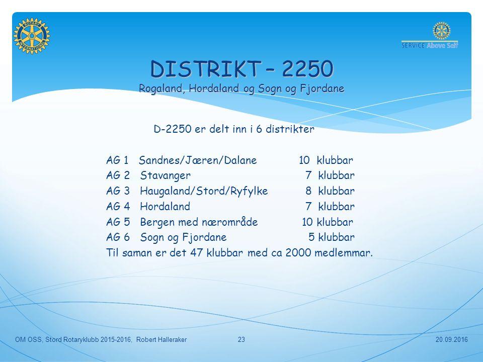 D-2250 er delt inn i 6 distrikter AG 1 Sandnes/Jæren/Dalane 10 klubbar AG 2 Stavanger 7 klubbar AG 3 Haugaland/Stord/Ryfylke 8 klubbar AG 4 Hordaland 7 klubbar AG 5 Bergen med nærområde 10 klubbar AG 6 Sogn og Fjordane 5 klubbar Til saman er det 47 klubbar med ca 2000 medlemmar.