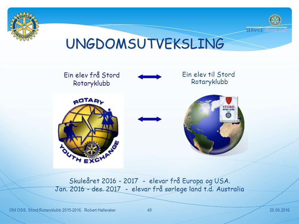 UNGDOMSUTVEKSLING Ein elev frå Stord Rotaryklubb Ein elev til Stord Rotaryklubb Skuleåret 2016 - 2017 - elevar frå Europa og USA.