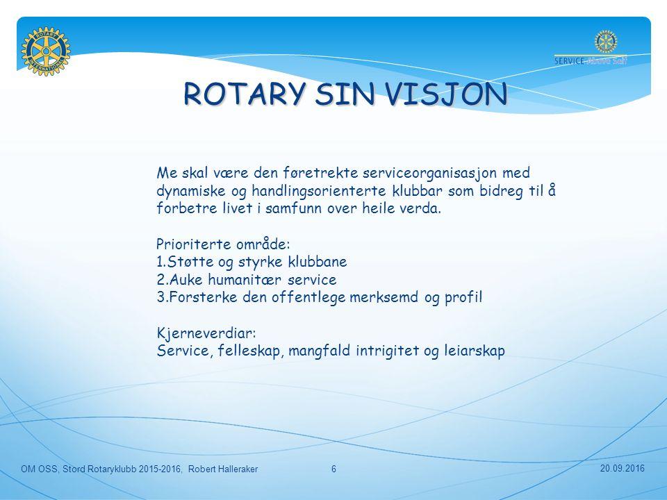 Klassifisering av yrke som grunnlag for medlemskap, var eit av Rotary sine vellukka kjenneteikn.