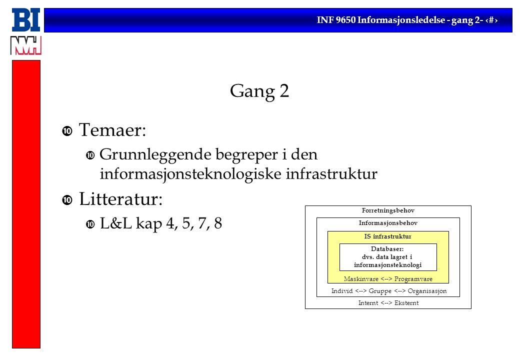 INF 9650 Informasjonsledelse - gang 2- 2 Informasjonsteknologisk infrastruktur Summen av maskinvare og programvare og hvordan de enkelte deler henger sammen.