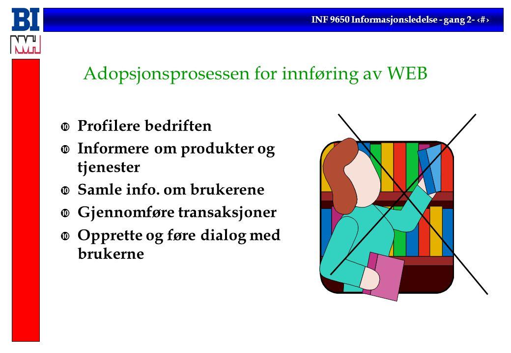 INF 9650 Informasjonsledelse - gang 2- 16 Adopsjonsprosessen for innføring av WEB Profilere bedriften Informere om produkter og tjenester Samle info.