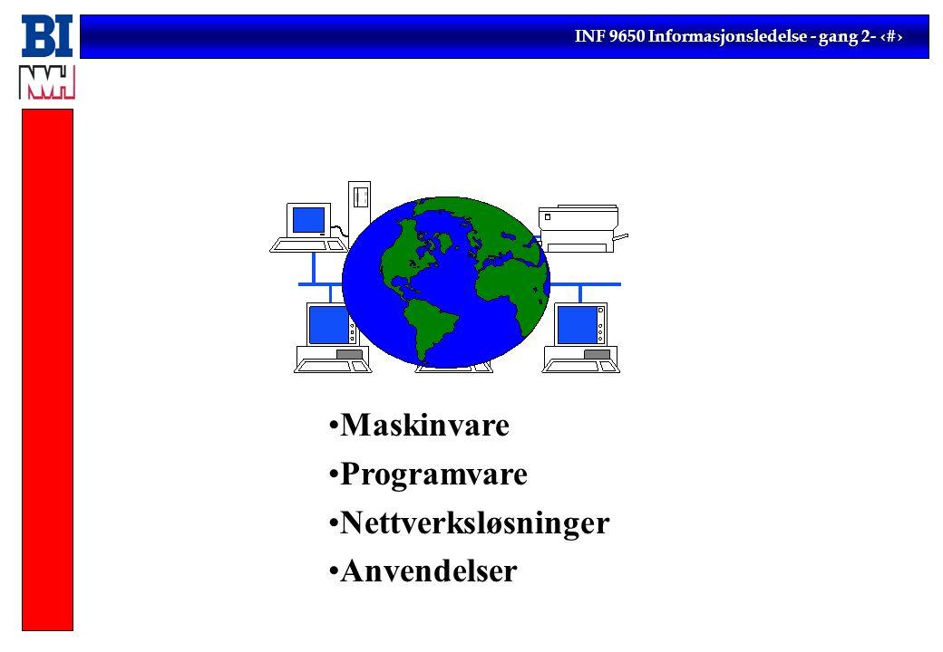 INF 9650 Informasjonsledelse - gang 2- 3 Maskinvare Programvare Nettverksløsninger Anvendelser