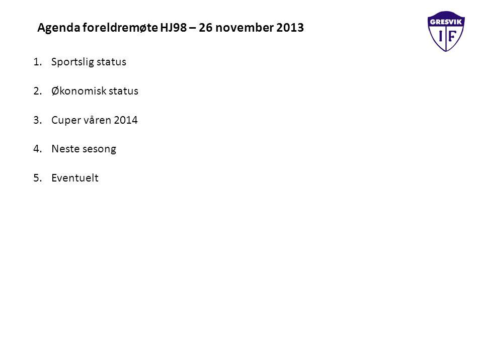 Agenda foreldremøte HJ98 – 26 november 2013 1.Sportslig status 2.Økonomisk status 3.Cuper våren 2014 4.Neste sesong 5.Eventuelt