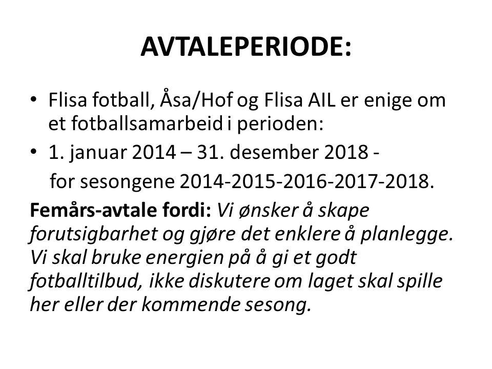 AVTALEPERIODE: Flisa fotball, Åsa/Hof og Flisa AIL er enige om et fotballsamarbeid i perioden: 1.