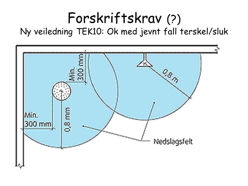 Forskriftskrav (?) Ny veiledning TEK10: Ok med jevnt fall terskel/sluk