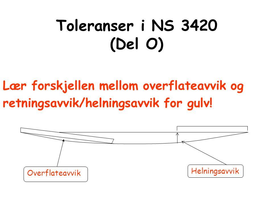 Toleranser i NS 3420 (Del O) Lær forskjellen mellom overflateavvik og retningsavvik/helningsavvik for gulv! Overflateavvik Helningsavvik