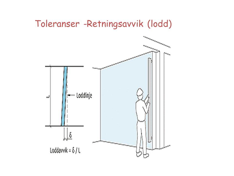Toleranser -Retningsavvik (lodd)