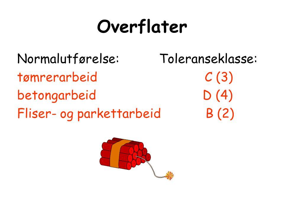 Overflater Normalutførelse:Toleranseklasse: tømrerarbeid C (3) betongarbeid D (4) Fliser- og parkettarbeid B (2)