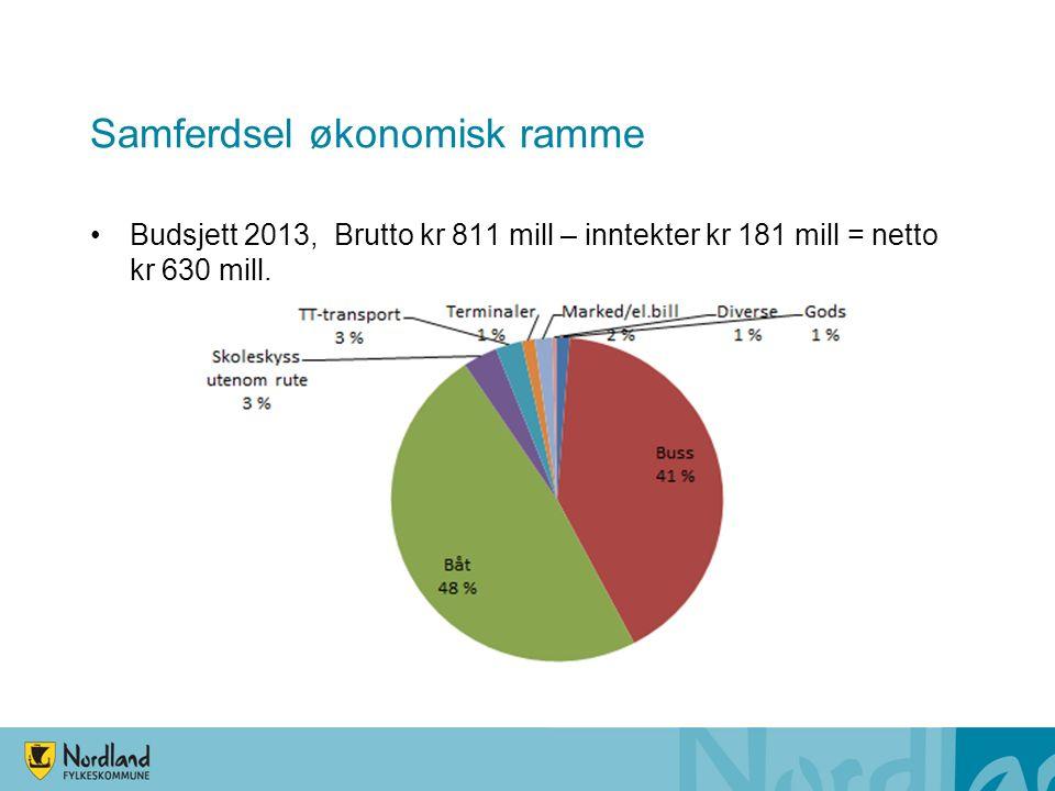 Samferdsel økonomisk ramme Budsjett 2013, Brutto kr 811 mill – inntekter kr 181 mill = netto kr 630 mill.