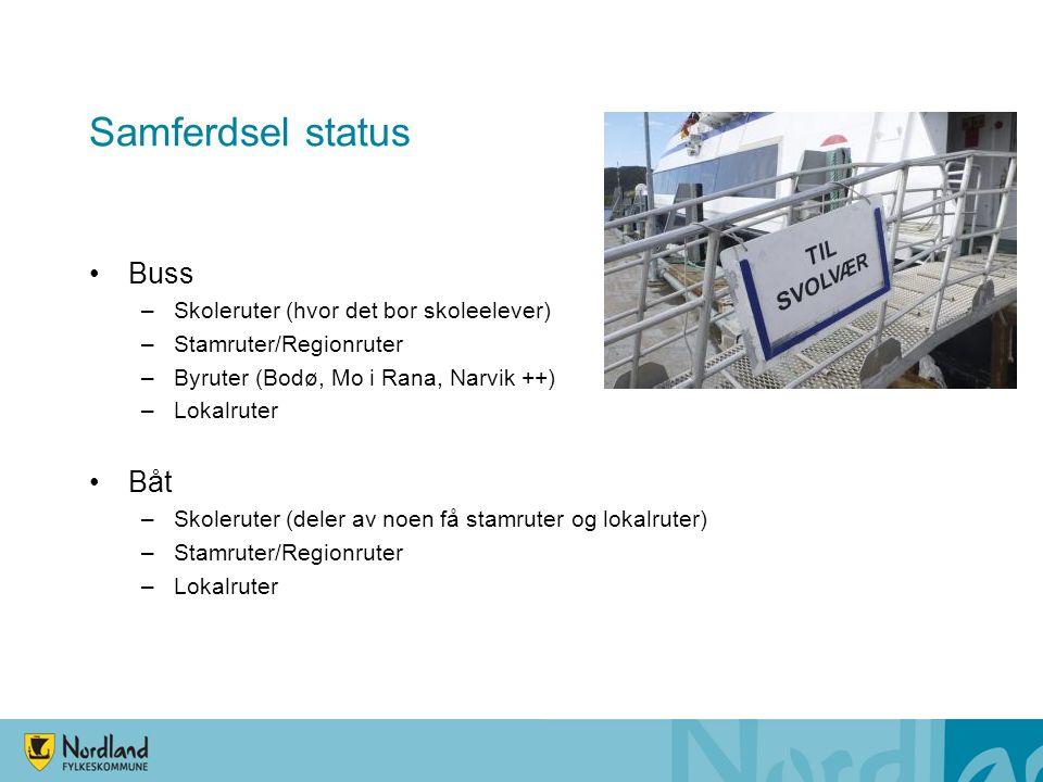 Samferdsel status Buss –Skoleruter (hvor det bor skoleelever) –Stamruter/Regionruter –Byruter (Bodø, Mo i Rana, Narvik ++) –Lokalruter Båt –Skoleruter (deler av noen få stamruter og lokalruter) –Stamruter/Regionruter –Lokalruter