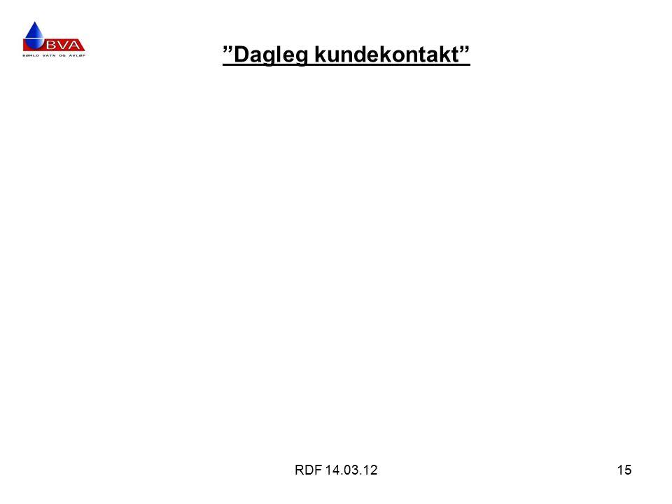 Dagleg kundekontakt RDF 14.03.1215