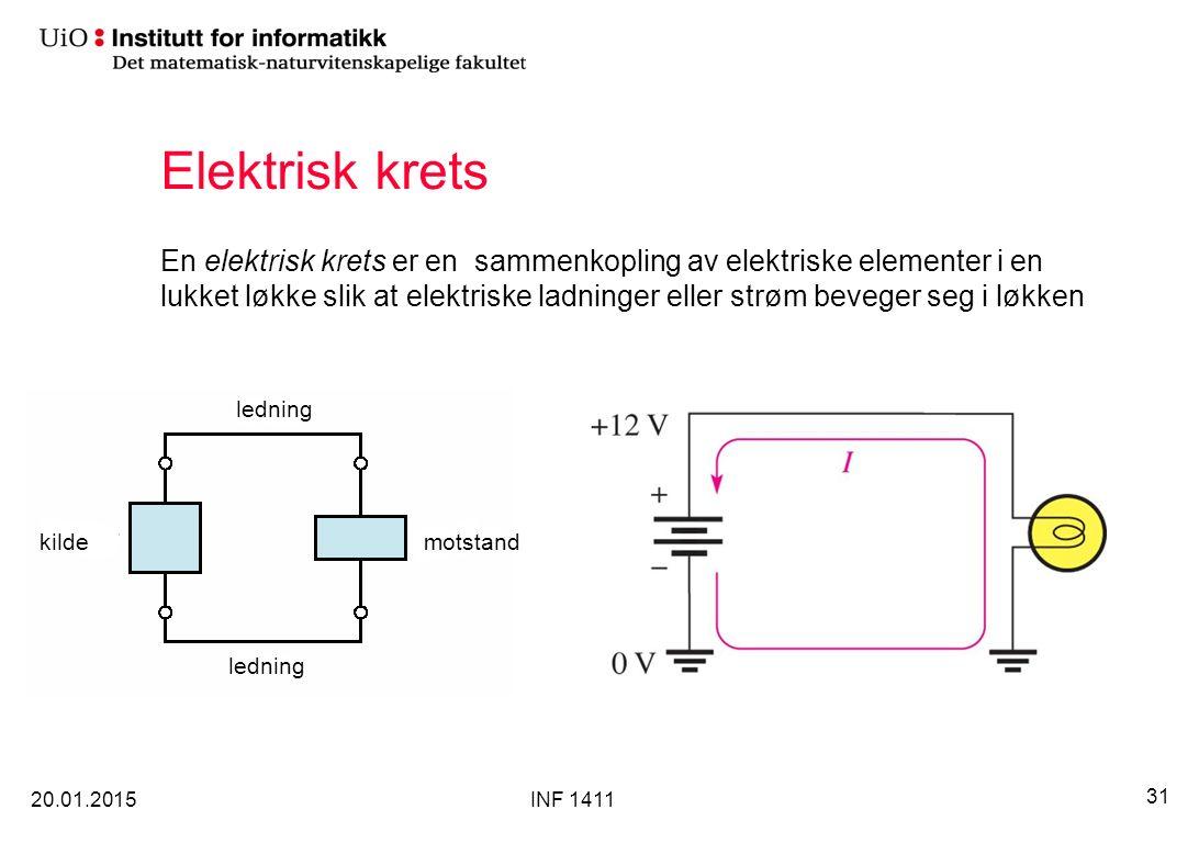 Elektrisk krets En elektrisk krets er en sammenkopling av elektriske elementer i en lukket løkke slik at elektriske ladninger eller strøm beveger seg i løkken 20.01.2015 kildemotstand ledning 31 INF 1411