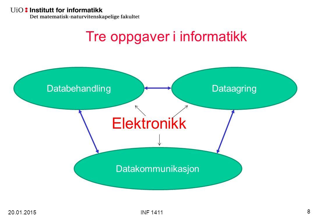 Tre oppgaver i informatikk DatabehandlingDataagring Datakommunikasjon Elektronikk 20.01.2015 8 INF 1411