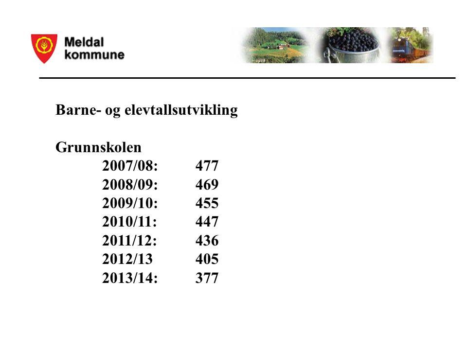 Barne- og elevtallsutvikling Grunnskolen 2007/08:477 2008/09:469 2009/10:455 2010/11:447 2011/12:436 2012/13405 2013/14:377