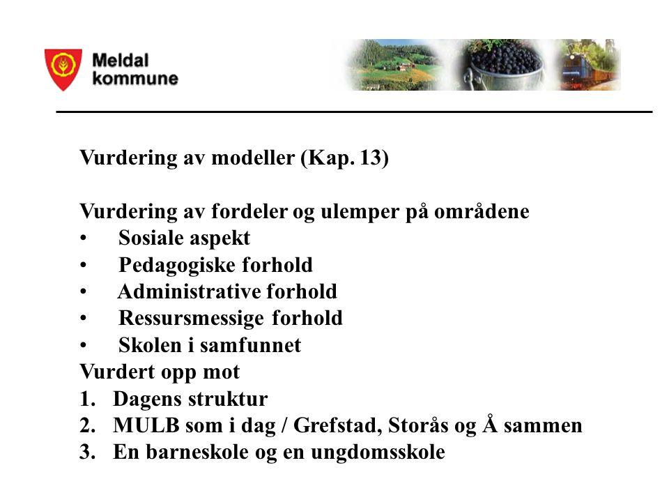Vurdering av modeller (Kap.