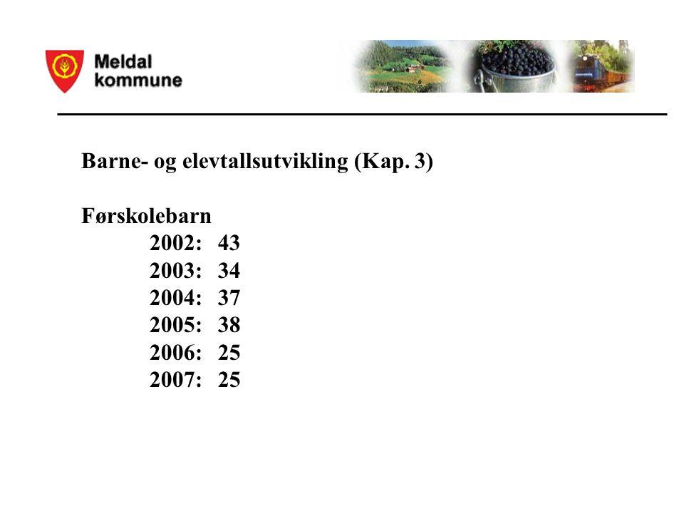 Barne- og elevtallsutvikling (Kap. 3) Førskolebarn 2002:43 2003:34 2004:37 2005:38 2006:25 2007:25