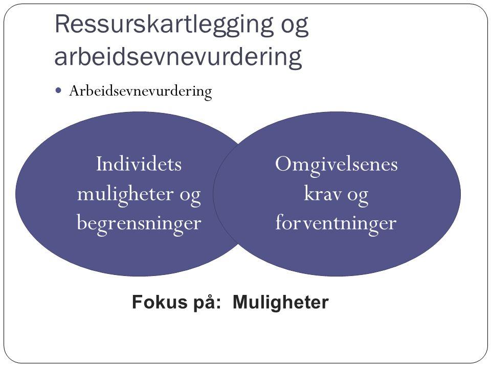 Ressurskartlegging og arbeidsevnevurdering Arbeidsevnevurdering Individets muligheter og begrensninger Omgivelsenes krav og forventninger Fokus på: Muligheter