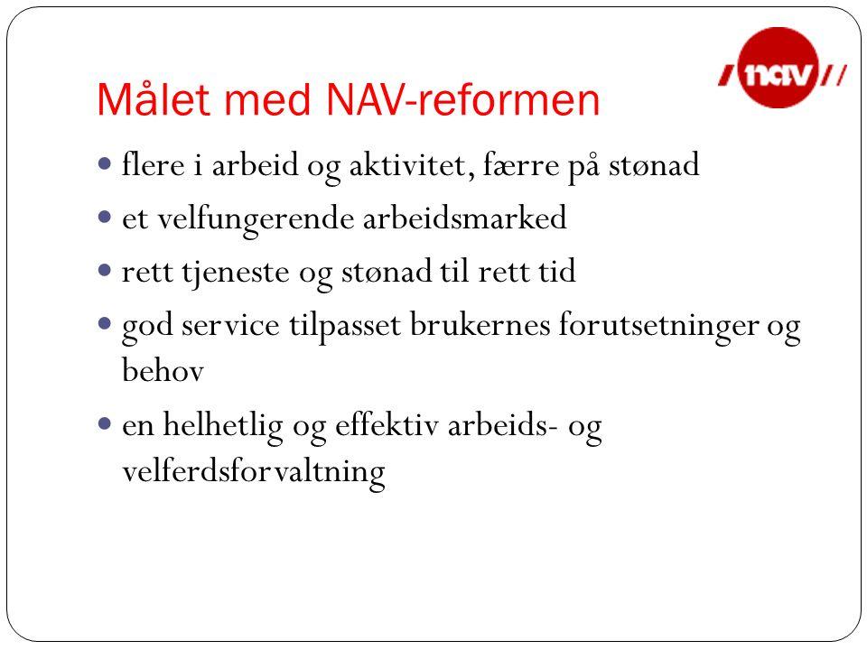 Målet med NAV-reformen flere i arbeid og aktivitet, færre på stønad et velfungerende arbeidsmarked rett tjeneste og stønad til rett tid god service tilpasset brukernes forutsetninger og behov en helhetlig og effektiv arbeids- og velferdsforvaltning