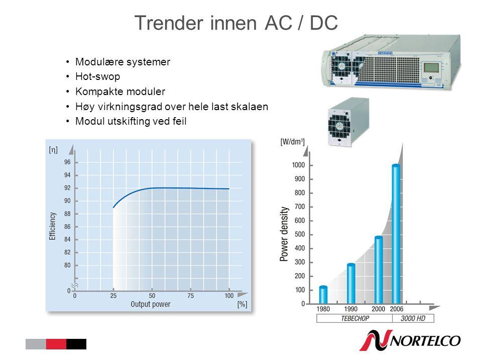 Trender innen AC / DC Modulære systemer Hot-swop Kompakte moduler Høy virkningsgrad over hele last skalaen Modul utskifting ved feil