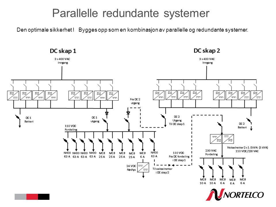 Parallelle redundante systemer Den optimale sikkerhet ! Bygges opp som en kombinasjon av parallelle og redundante systemer.