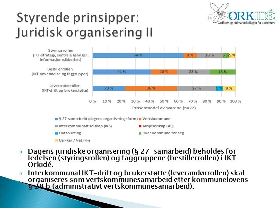  Dagens juridiske organisering (§ 27-samarbeid) beholdes for ledelsen (styringsrollen) og faggruppene (bestillerrollen) i IKT Orkidé.