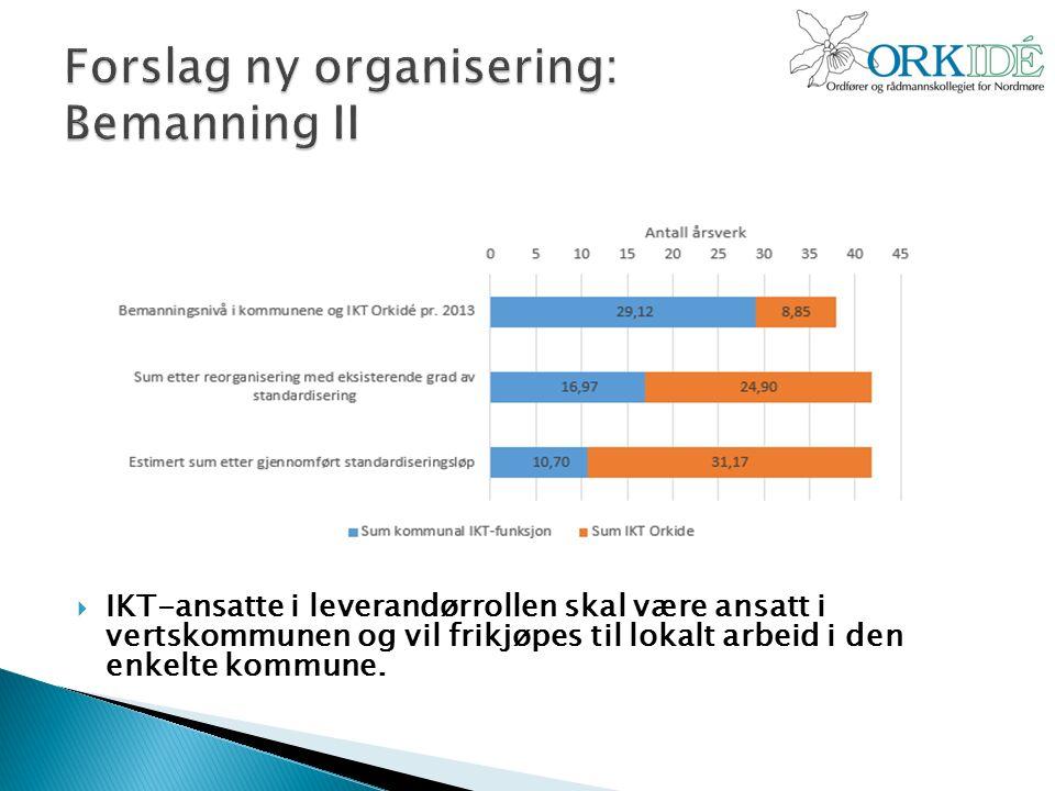  IKT-ansatte i leverandørrollen skal være ansatt i vertskommunen og vil frikjøpes til lokalt arbeid i den enkelte kommune.