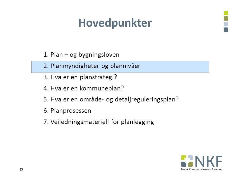 13 1. Plan – og bygningsloven 2. Planmyndigheter og plannivåer 3.