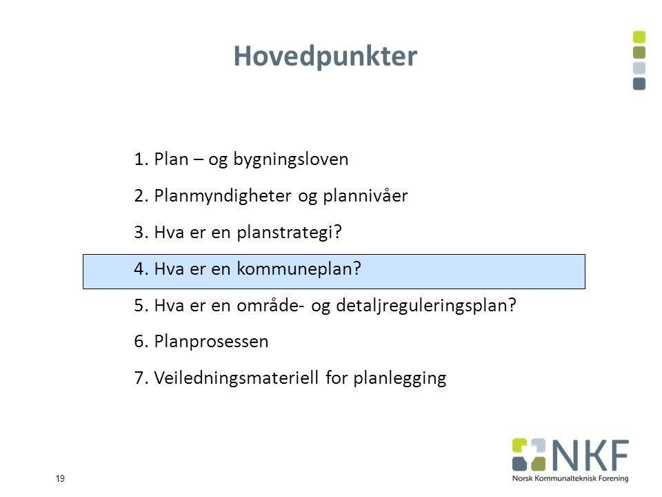 19 1. Plan – og bygningsloven 2. Planmyndigheter og plannivåer 3.