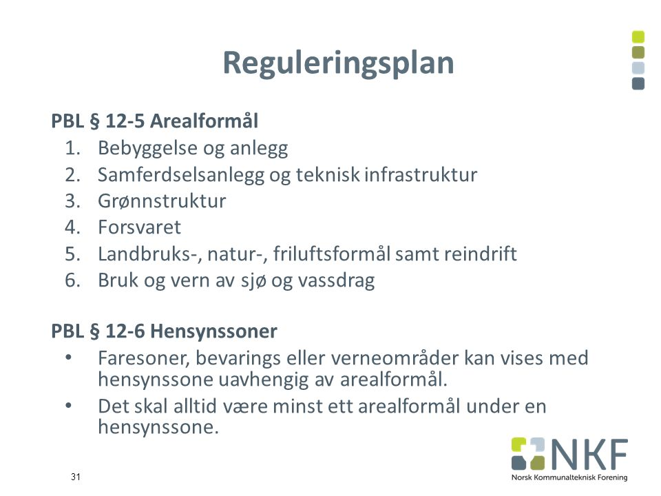 31 Reguleringsplan PBL § 12-5 Arealformål 1.Bebyggelse og anlegg 2.Samferdselsanlegg og teknisk infrastruktur 3.Grønnstruktur 4.Forsvaret 5.Landbruks-, natur-, friluftsformål samt reindrift 6.Bruk og vern av sjø og vassdrag PBL § 12-6 Hensynssoner Faresoner, bevarings eller verneområder kan vises med hensynssone uavhengig av arealformål.