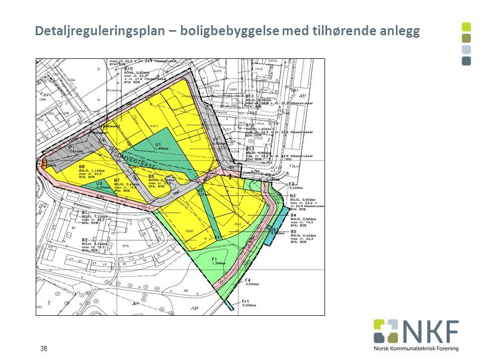 38 Detaljreguleringsplan – boligbebyggelse med tilhørende anlegg