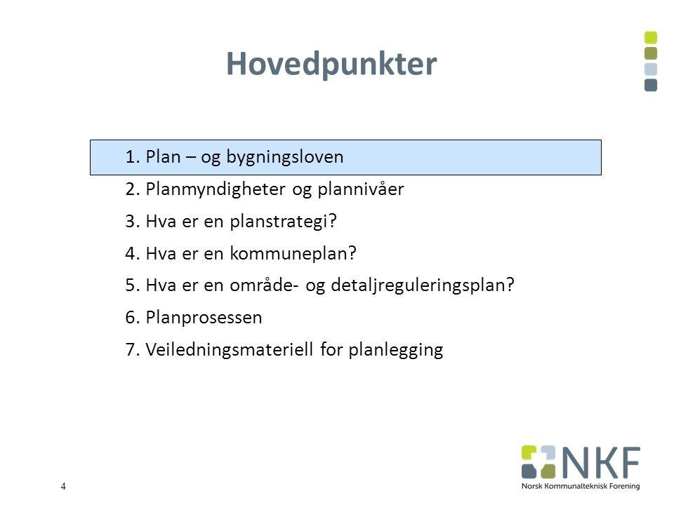4 1. Plan – og bygningsloven 2. Planmyndigheter og plannivåer 3.