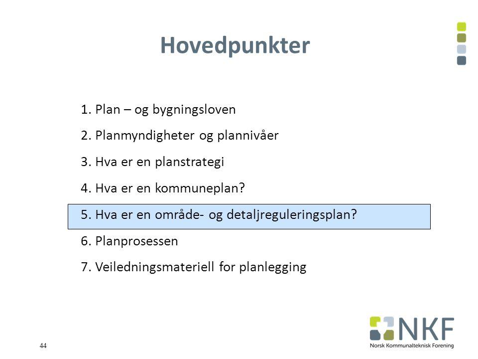 44 1. Plan – og bygningsloven 2. Planmyndigheter og plannivåer 3.