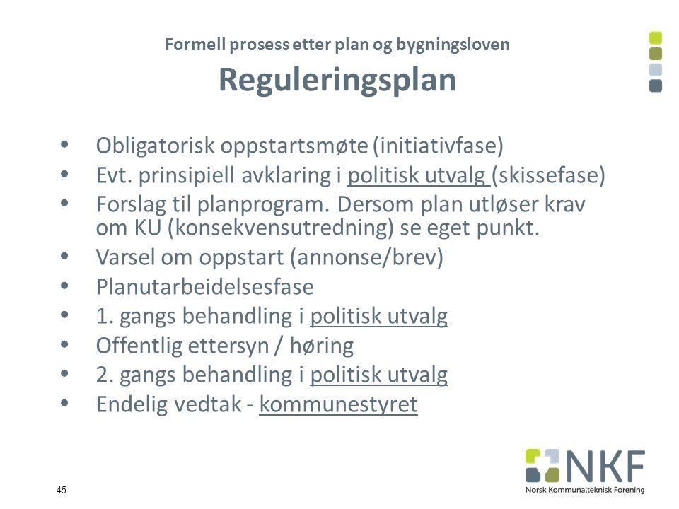 45 Formell prosess etter plan og bygningsloven Reguleringsplan  Obligatorisk oppstartsmøte (initiativfase)  Evt.