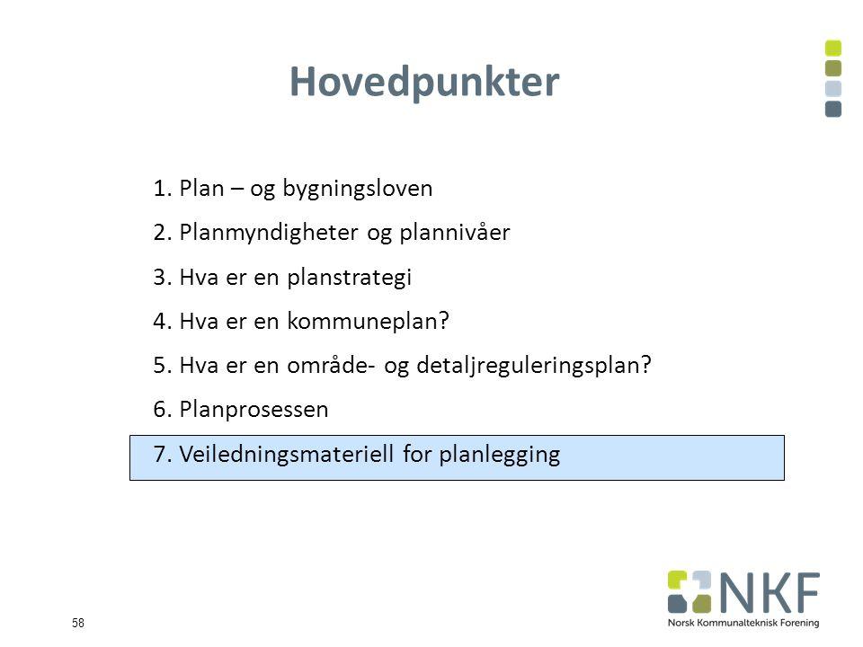 58 1. Plan – og bygningsloven 2. Planmyndigheter og plannivåer 3.