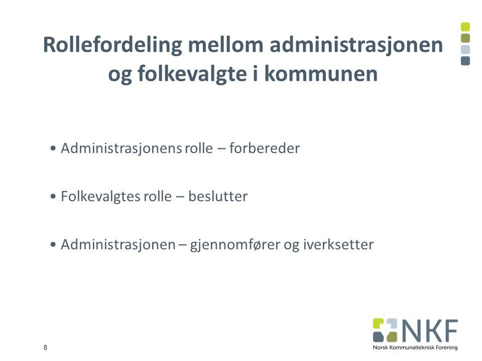 8 Administrasjonens rolle – forbereder Folkevalgtes rolle – beslutter Administrasjonen – gjennomfører og iverksetter Rollefordeling mellom administrasjonen og folkevalgte i kommunen