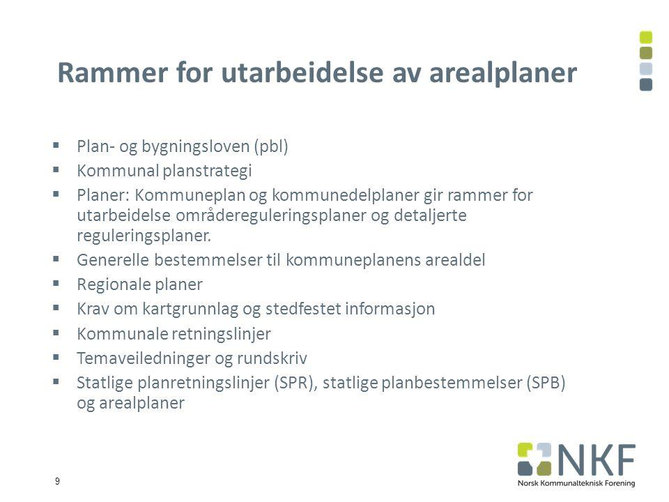 9 Rammer for utarbeidelse av arealplaner  Plan- og bygningsloven (pbl)  Kommunal planstrategi  Planer: Kommuneplan og kommunedelplaner gir rammer for utarbeidelse områdereguleringsplaner og detaljerte reguleringsplaner.