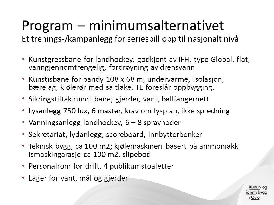 Program – minimumsalternativet Et trenings-/kampanlegg for seriespill opp til nasjonalt nivå Kunstgressbane for landhockey, godkjent av IFH, type Glob