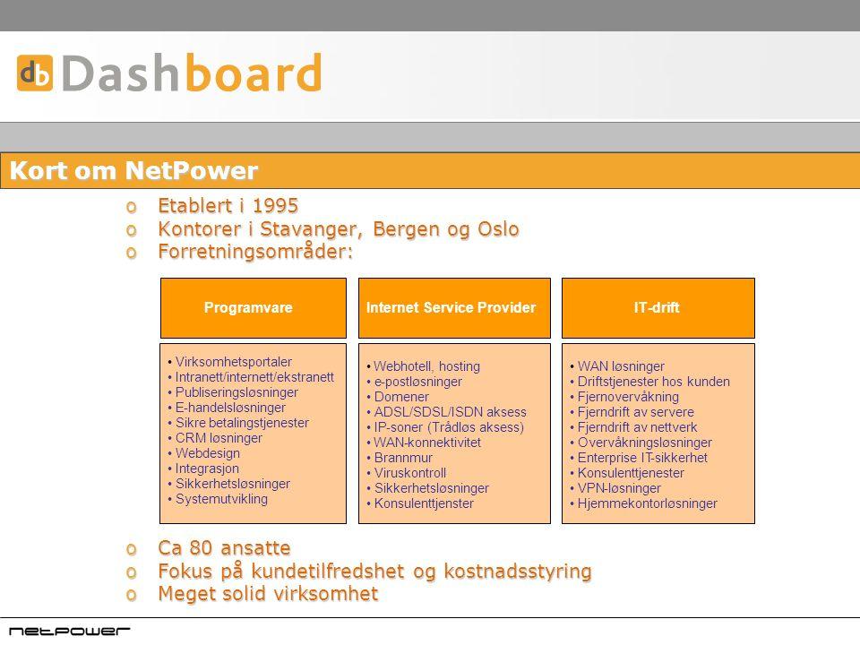 Kort om NetPower oEtablert i 1995 oKontorer i Stavanger, Bergen og Oslo oForretningsområder: oCa 80 ansatte oFokus på kundetilfredshet og kostnadsstyring oMeget solid virksomhet Internet Service ProviderIT-driftProgramvare Webhotell, hosting e-postløsninger Domener ADSL/SDSL/ISDN aksess IP-soner (Trådløs aksess) WAN-konnektivitet Brannmur Viruskontroll Sikkerhetsløsninger Konsulenttjenster Virksomhetsportaler Intranett/internett/ekstranett Publiseringsløsninger E-handelsløsninger Sikre betalingstjenester CRM løsninger Webdesign Integrasjon Sikkerhetsløsninger Systemutvikling WAN løsninger Driftstjenester hos kunden Fjernovervåkning Fjerndrift av servere Fjerndrift av nettverk Overvåkningsløsninger Enterprise IT-sikkerhet Konsulenttjenester VPN-løsninger Hjemmekontorløsninger