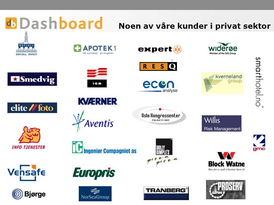 Noen av våre kunder i privat sektor