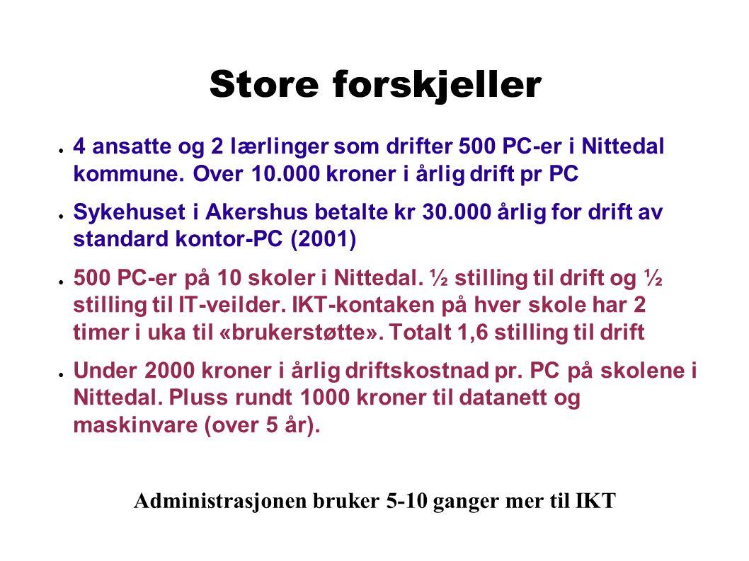 Store forskjeller ● 4 ansatte og 2 lærlinger som drifter 500 PC-er i Nittedal kommune. Over 10.000 kroner i årlig drift pr PC ● Sykehuset i Akershus b