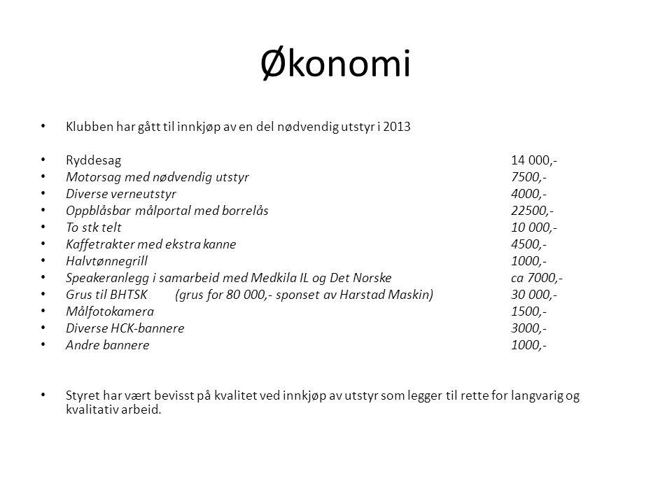 Økonomi Klubben har gått til innkjøp av en del nødvendig utstyr i 2013 Ryddesag14 000,- Motorsag med nødvendig utstyr7500,- Diverse verneutstyr4000,- Oppblåsbar målportal med borrelås22500,- To stk telt10 000,- Kaffetrakter med ekstra kanne4500,- Halvtønnegrill1000,- Speakeranlegg i samarbeid med Medkila IL og Det Norskeca 7000,- Grus til BHTSK(grus for 80 000,- sponset av Harstad Maskin)30 000,- Målfotokamera1500,- Diverse HCK-bannere3000,- Andre bannere1000,- Styret har vært bevisst på kvalitet ved innkjøp av utstyr som legger til rette for langvarig og kvalitativ arbeid.