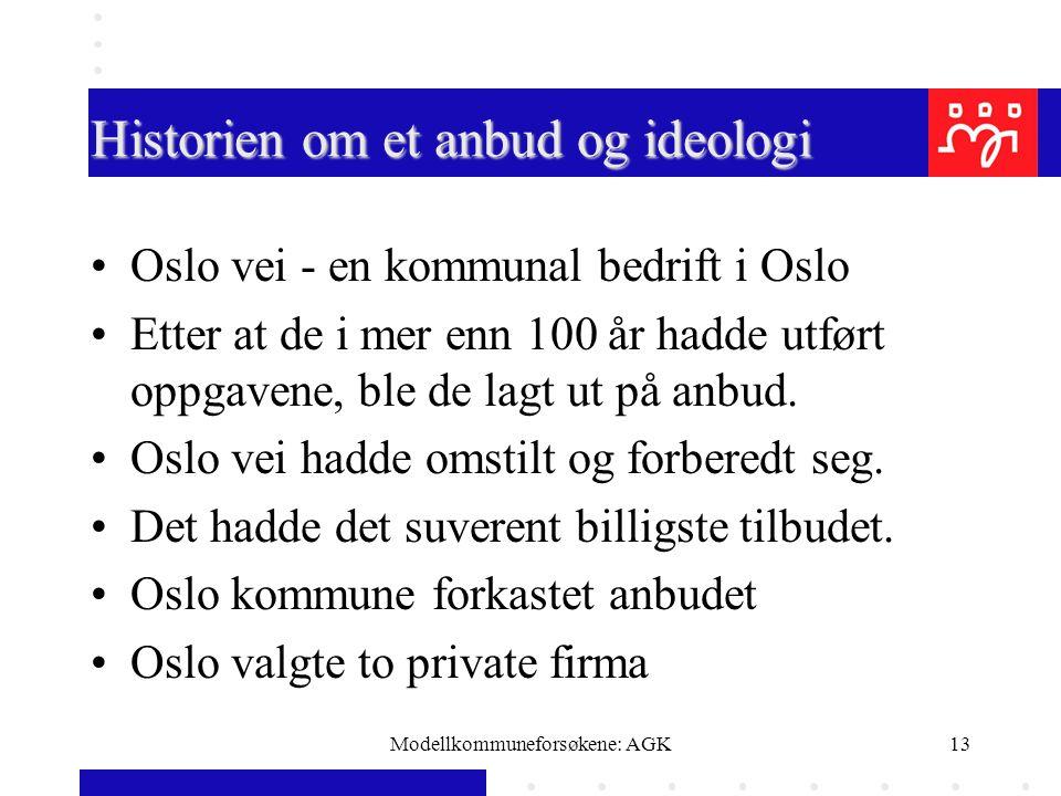 Modellkommuneforsøkene: AGK13 Historien om et anbud og ideologi Oslo vei - en kommunal bedrift i Oslo Etter at de i mer enn 100 år hadde utført oppgavene, ble de lagt ut på anbud.