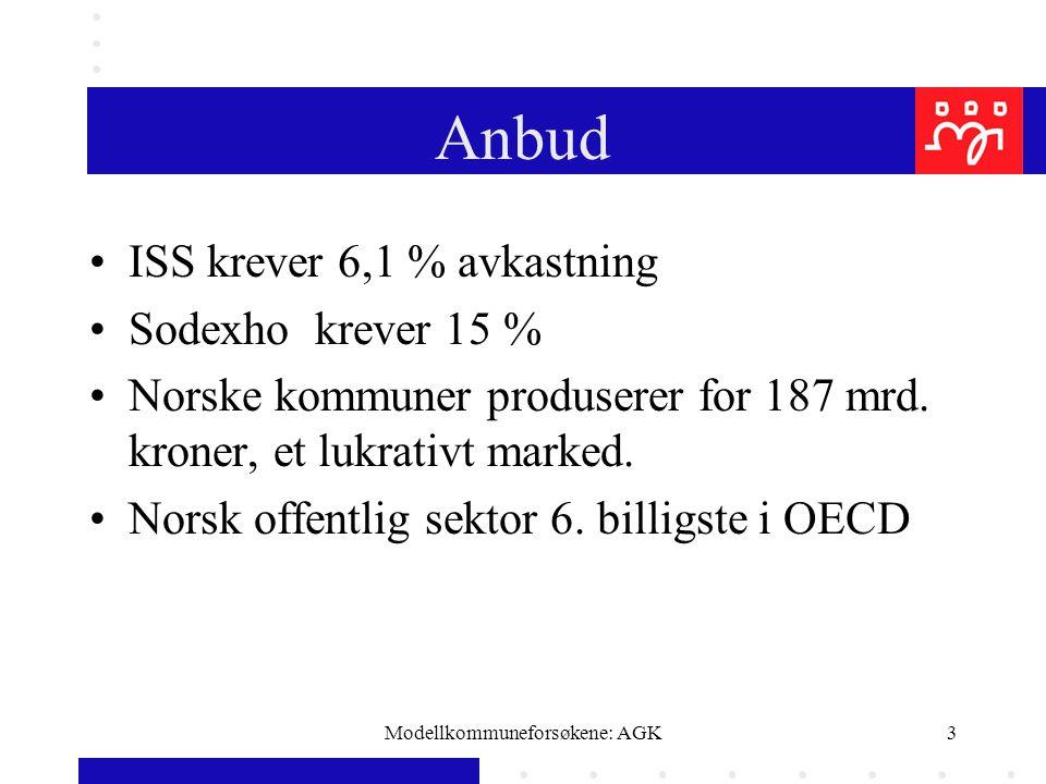 Modellkommuneforsøkene: AGK3 Anbud ISS krever 6,1 % avkastning Sodexho krever 15 % Norske kommuner produserer for 187 mrd.