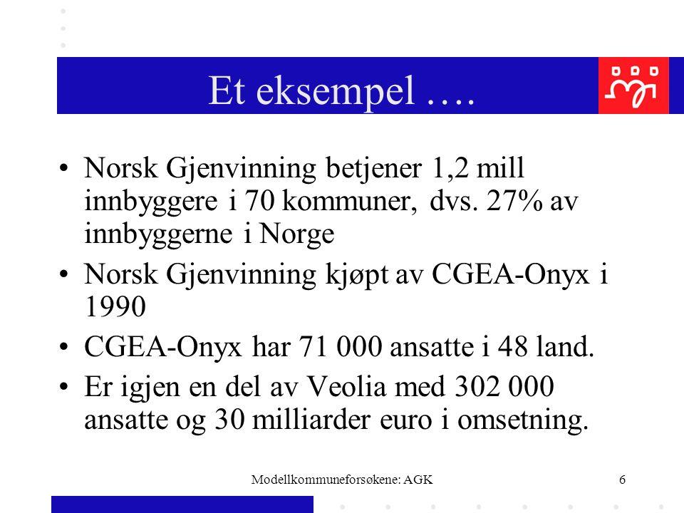 Modellkommuneforsøkene: AGK6 Et eksempel …. Norsk Gjenvinning betjener 1,2 mill innbyggere i 70 kommuner, dvs. 27% av innbyggerne i Norge Norsk Gjenvi