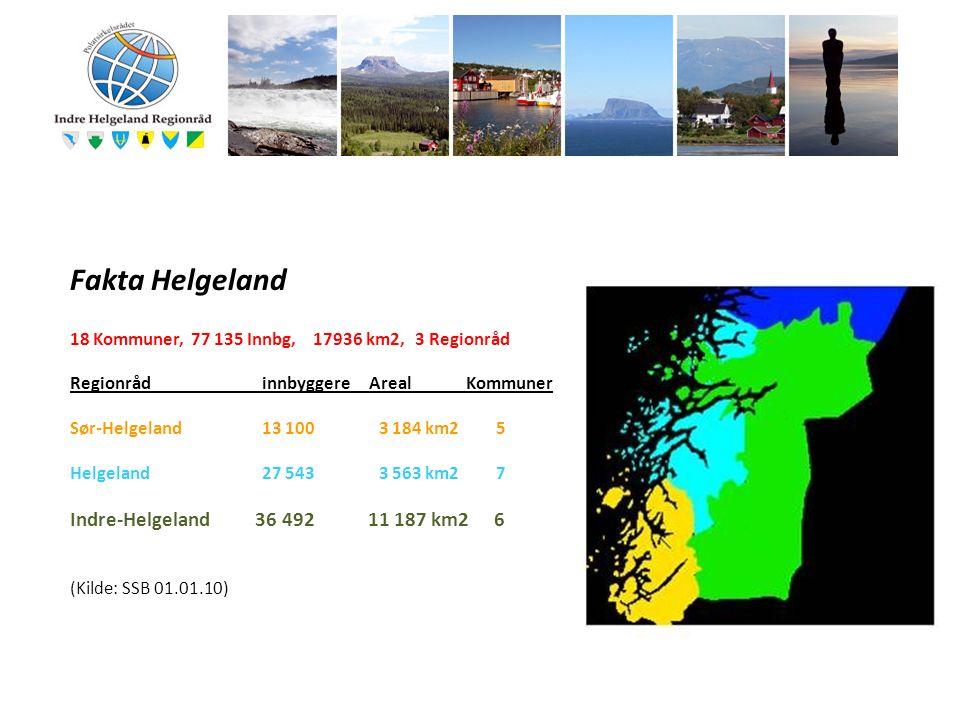 I Fakta Helgeland 18 Kommuner, 77 135 Innbg, 17936 km2, 3 Regionråd Regionrådinnbyggere Areal Kommuner Sør-Helgeland13 100 3 184 km2 5 Helgeland27 543