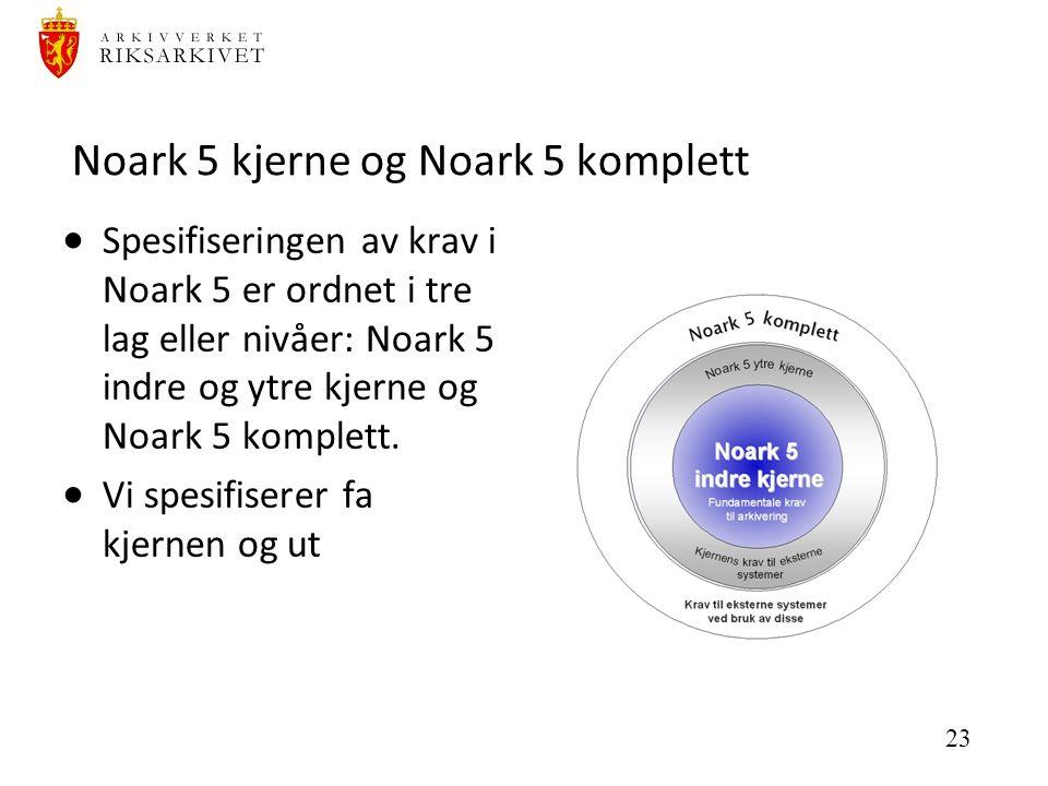 23 Noark 5 kjerne og Noark 5 komplett  Spesifiseringen av krav i Noark 5 er ordnet i tre lag eller nivåer: Noark 5 indre og ytre kjerne og Noark 5 komplett.