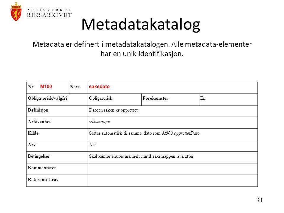 31 Metadatakatalog Metadata er definert i metadatakatalogen.